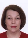 Новичкова Наталья Владимировна