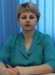 Козлова Ирина Николаевна