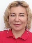 Еремина Светлана Валерьевна
